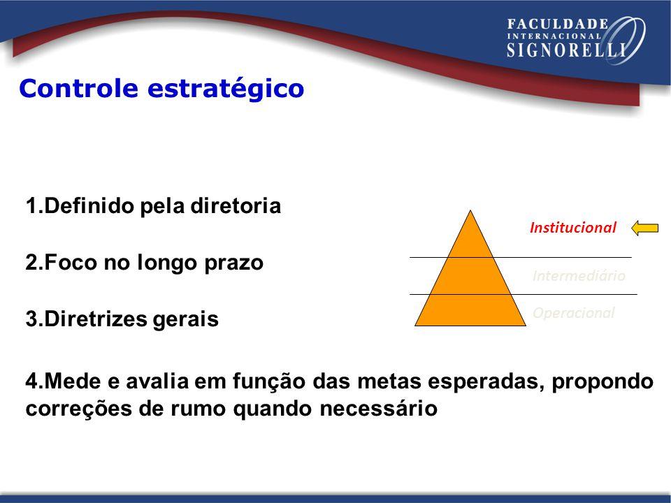 1.Definido pela diretoria 2.Foco no longo prazo 3.Diretrizes gerais 4.Mede e avalia em função das metas esperadas, propondo correções de rumo quando n