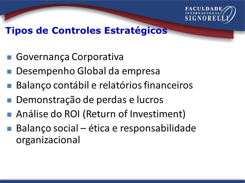 Tipos de Controles Estratégicos Governança Corporativa Desempenho Global da empresa Balanço contábil e relatórios financeiros Demonstração de perdas e lucros Análise do ROI (Return of Investiment) Balanço social – ética e responsabilidade organizacional