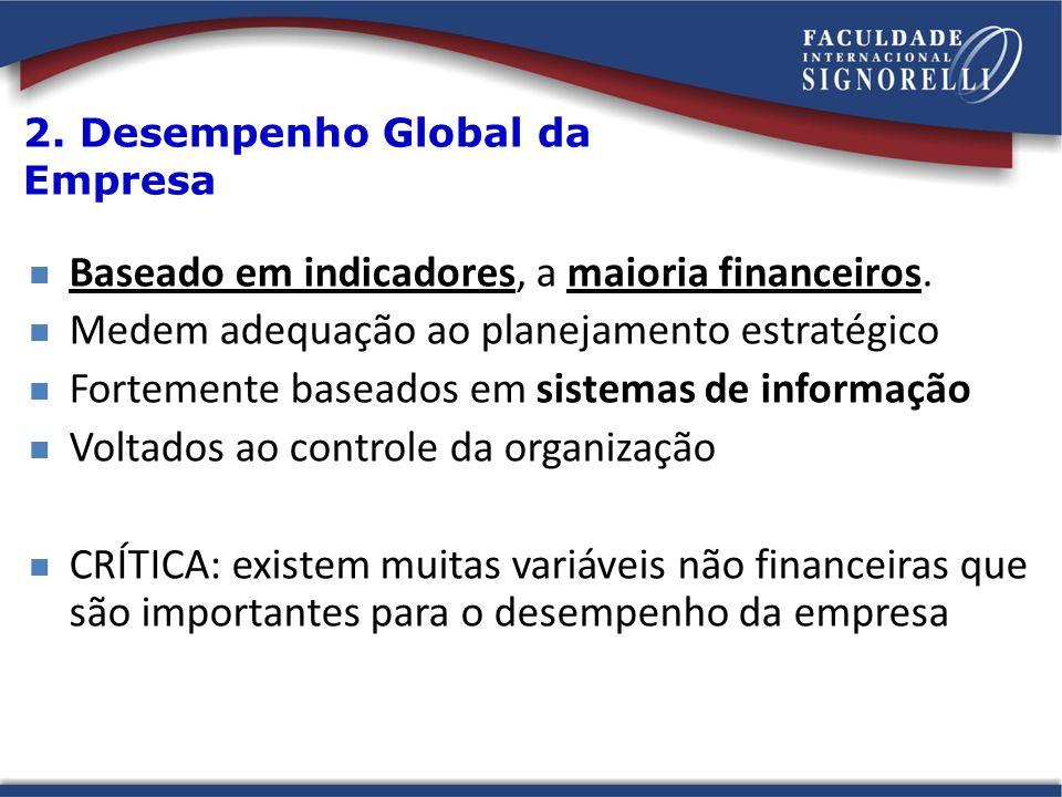 2. Desempenho Global da Empresa Baseado em indicadores, a maioria financeiros. Medem adequação ao planejamento estratégico Fortemente baseados em sist