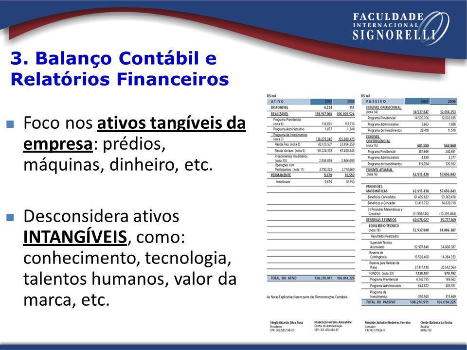 3. Balanço Contábil e Relatórios Financeiros Foco nos ativos tangíveis da empresa: prédios, máquinas, dinheiro, etc. Desconsidera ativos INTANGÍVEIS,