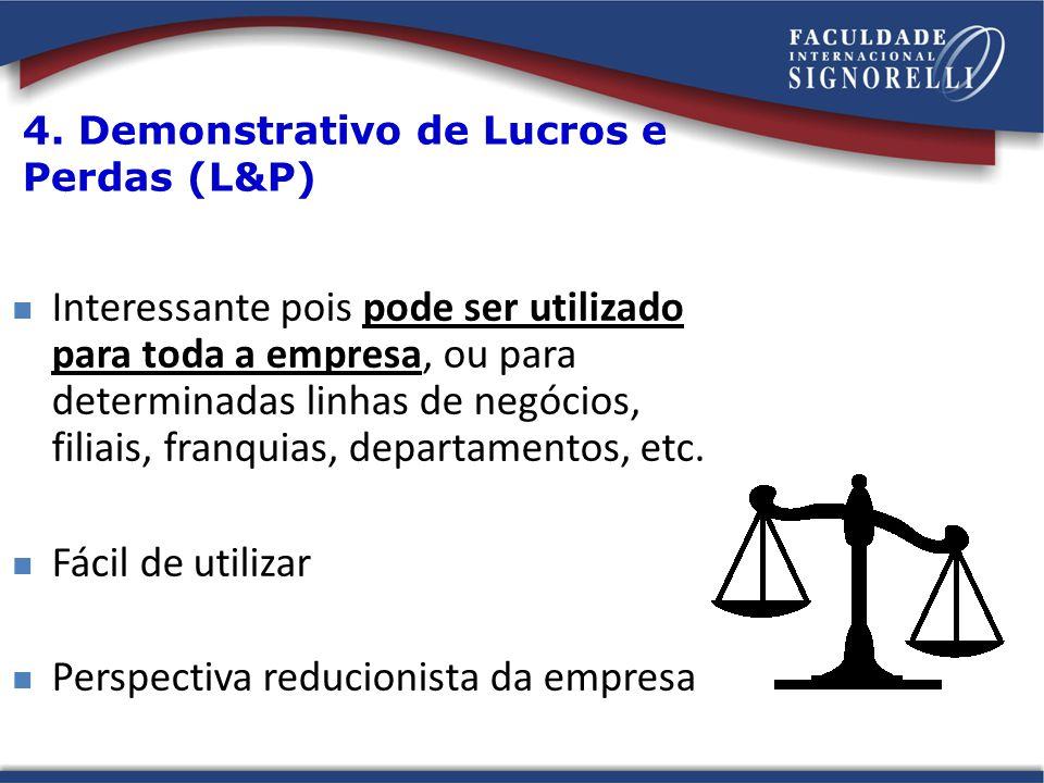 4. Demonstrativo de Lucros e Perdas (L&P) Interessante pois pode ser utilizado para toda a empresa, ou para determinadas linhas de negócios, filiais,