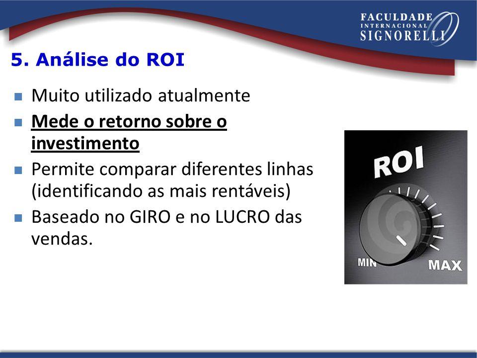 5. Análise do ROI Muito utilizado atualmente Mede o retorno sobre o investimento Permite comparar diferentes linhas (identificando as mais rentáveis)