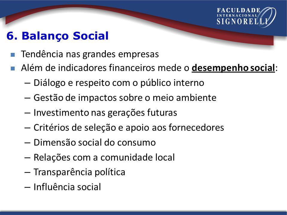 6. Balanço Social Tendência nas grandes empresas Além de indicadores financeiros mede o desempenho social: – Diálogo e respeito com o público interno