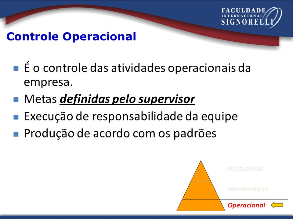 Controle Operacional É o controle das atividades operacionais da empresa. Metas definidas pelo supervisor Execução de responsabilidade da equipe Produ