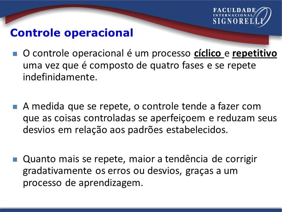 O controle operacional é um processo cíclico e repetitivo uma vez que é composto de quatro fases e se repete indefinidamente. A medida que se repete,