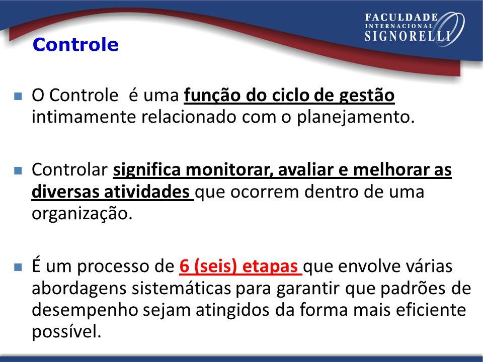 O Controle é uma função do ciclo de gestão intimamente relacionado com o planejamento. Controlar significa monitorar, avaliar e melhorar as diversas a