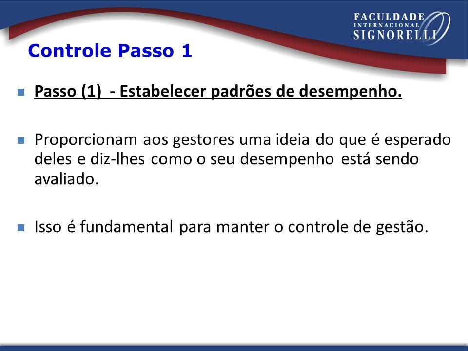 Controle Passo 1 Passo (1) - Estabelecer padrões de desempenho. Proporcionam aos gestores uma ideia do que é esperado deles e diz-lhes como o seu dese