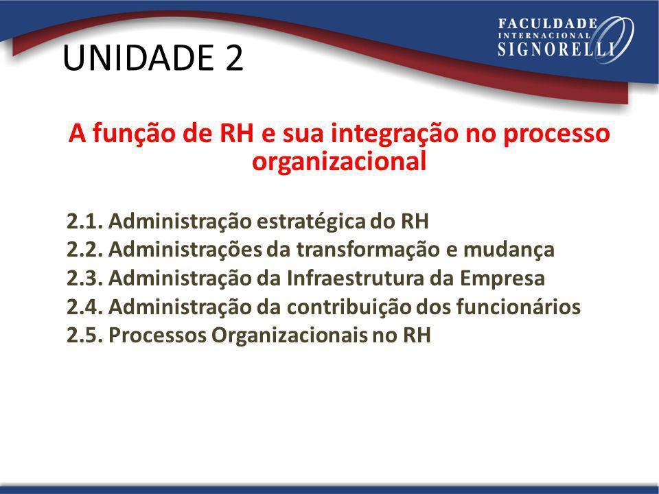 UNIDADE 2 A função de RH e sua integração no processo organizacional 2.1.