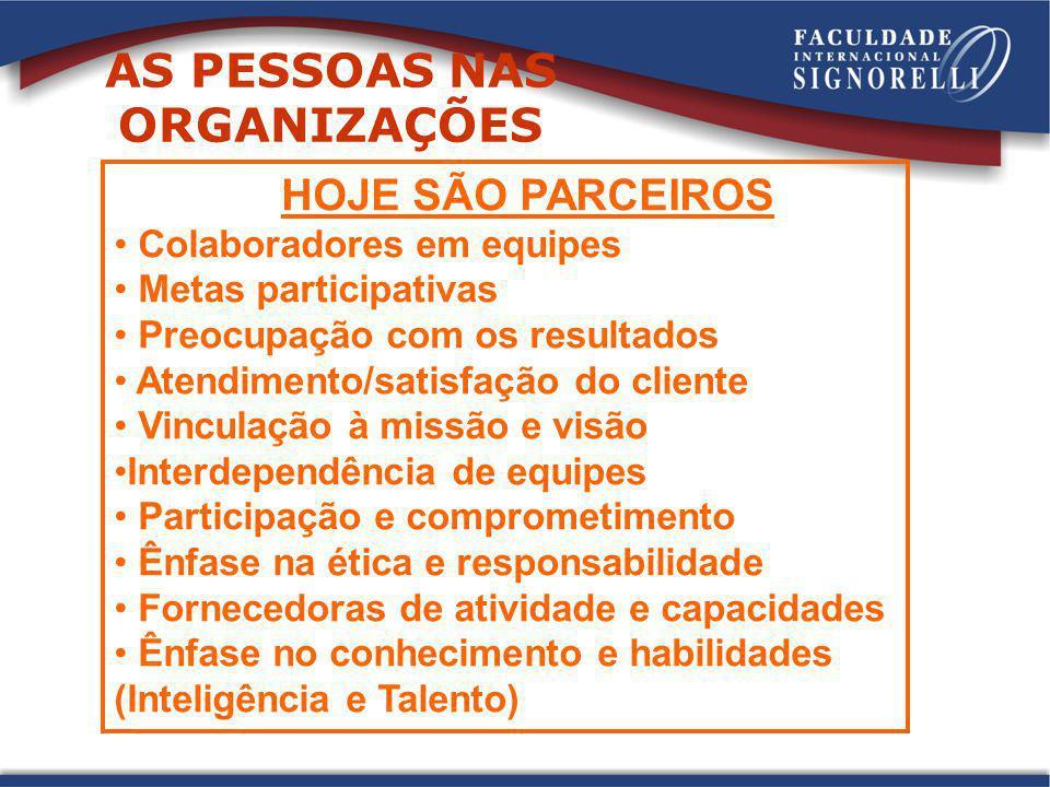 AS PESSOAS NAS ORGANIZAÇÕES HOJE SÃO PARCEIROS Colaboradores em equipes Metas participativas Preocupação com os resultados Atendimento/satisfação do cliente Vinculação à missão e visão Interdependência de equipes Participação e comprometimento Ênfase na ética e responsabilidade Fornecedoras de atividade e capacidades Ênfase no conhecimento e habilidades (Inteligência e Talento)