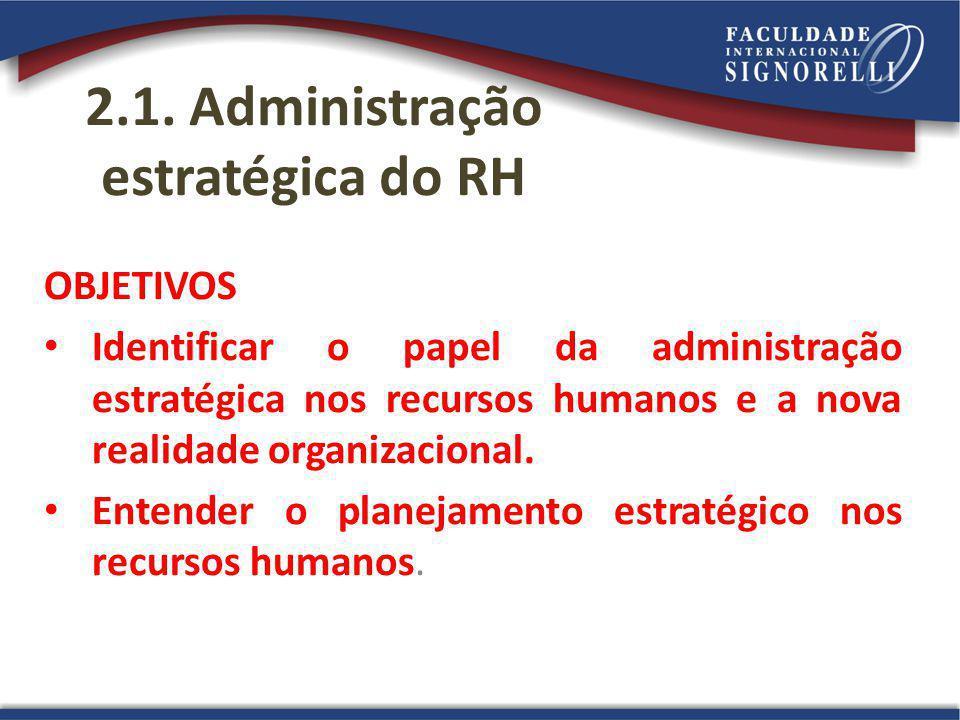 2.1. Administração estratégica do RH OBJETIVOS Identificar o papel da administração estratégica nos recursos humanos e a nova realidade organizacional