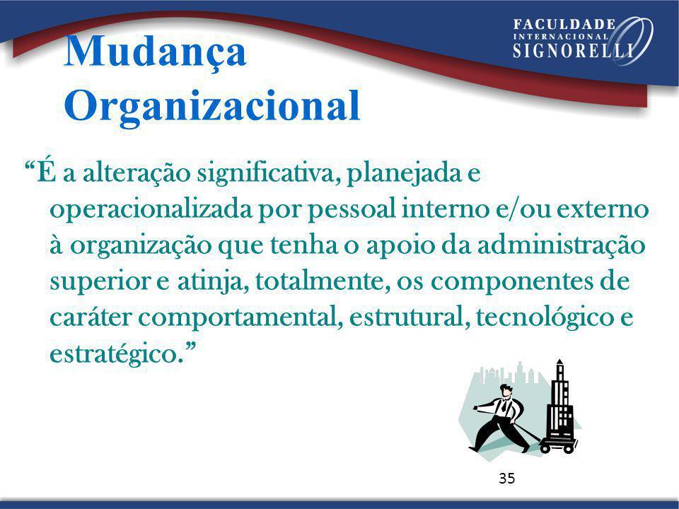 35 Mudança Organizacional É a alteração significativa, planejada e operacionalizada por pessoal interno e/ou externo à organização que tenha o apoio da administração superior e atinja, totalmente, os componentes de caráter comportamental, estrutural, tecnológico e estratégico.