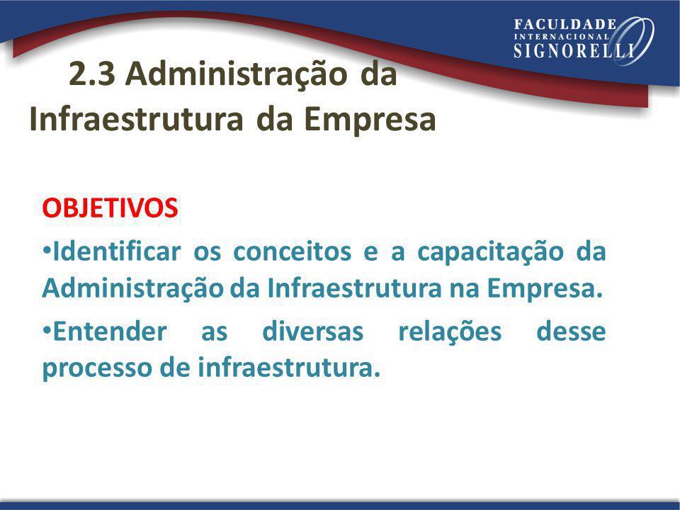 2.3 Administração da Infraestrutura da Empresa OBJETIVOS Identificar os conceitos e a capacitação da Administração da Infraestrutura na Empresa.
