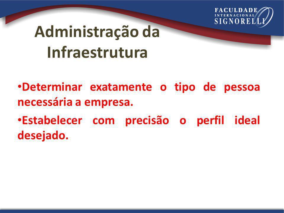Administração da Infraestrutura Determinar exatamente o tipo de pessoa necessária a empresa.