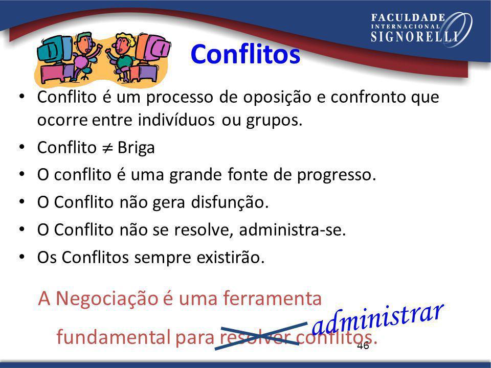 46 Conflitos Conflito é um processo de oposição e confronto que ocorre entre indivíduos ou grupos.