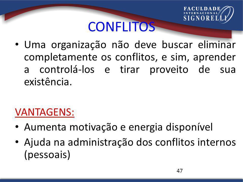 47 CONFLITOS Uma organização não deve buscar eliminar completamente os conflitos, e sim, aprender a controlá-los e tirar proveito de sua existência.