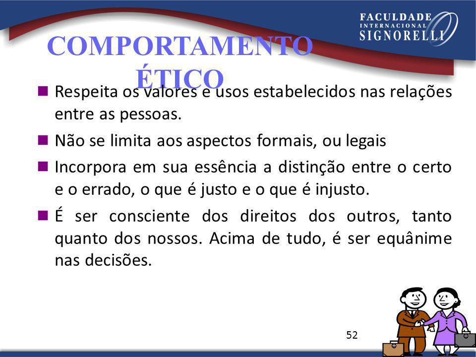 52 COMPORTAMENTO ÉTICO Respeita os valores e usos estabelecidos nas relações entre as pessoas.