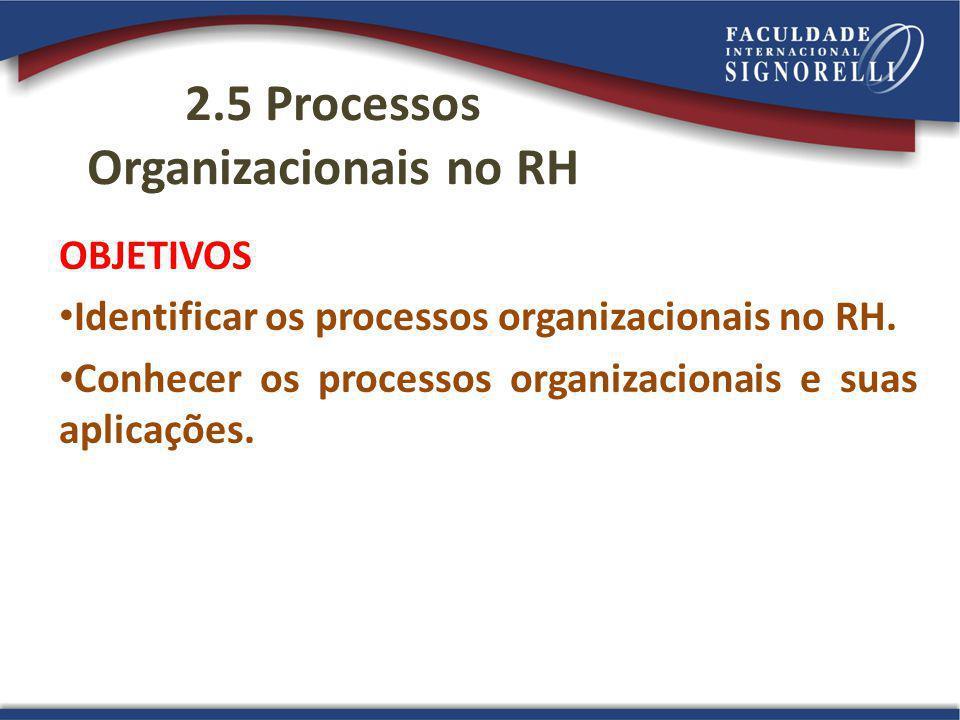 2.5 Processos Organizacionais no RH OBJETIVOS Identificar os processos organizacionais no RH.