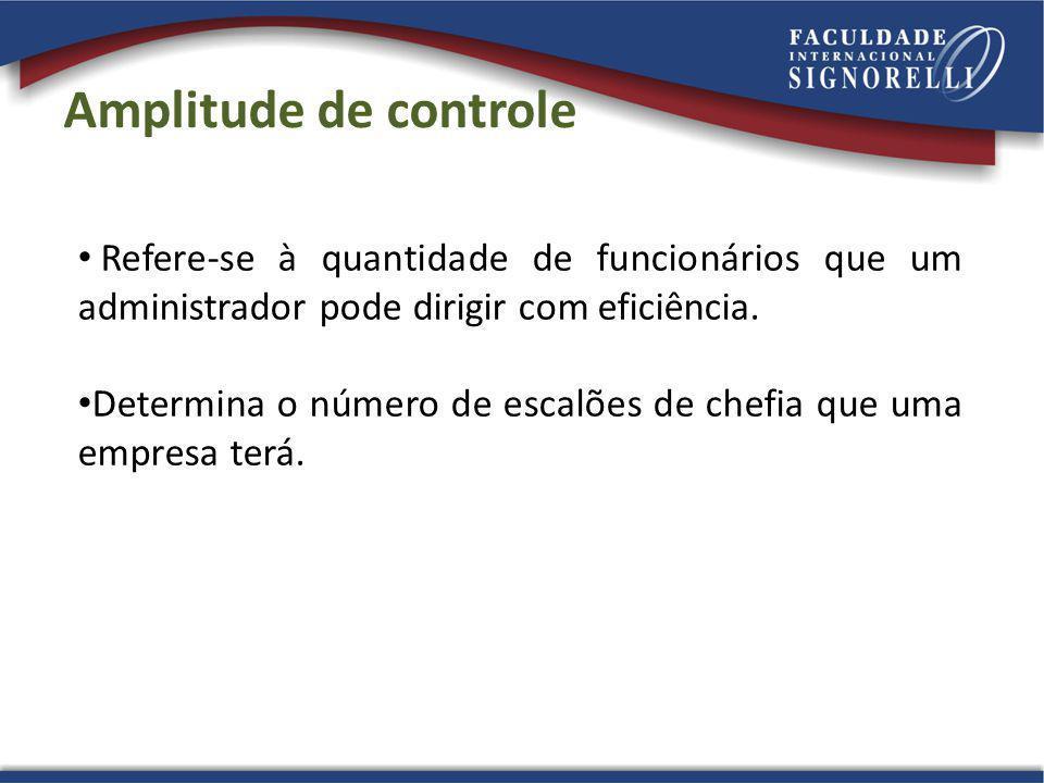 Amplitude de controle Refere-se à quantidade de funcionários que um administrador pode dirigir com eficiência.