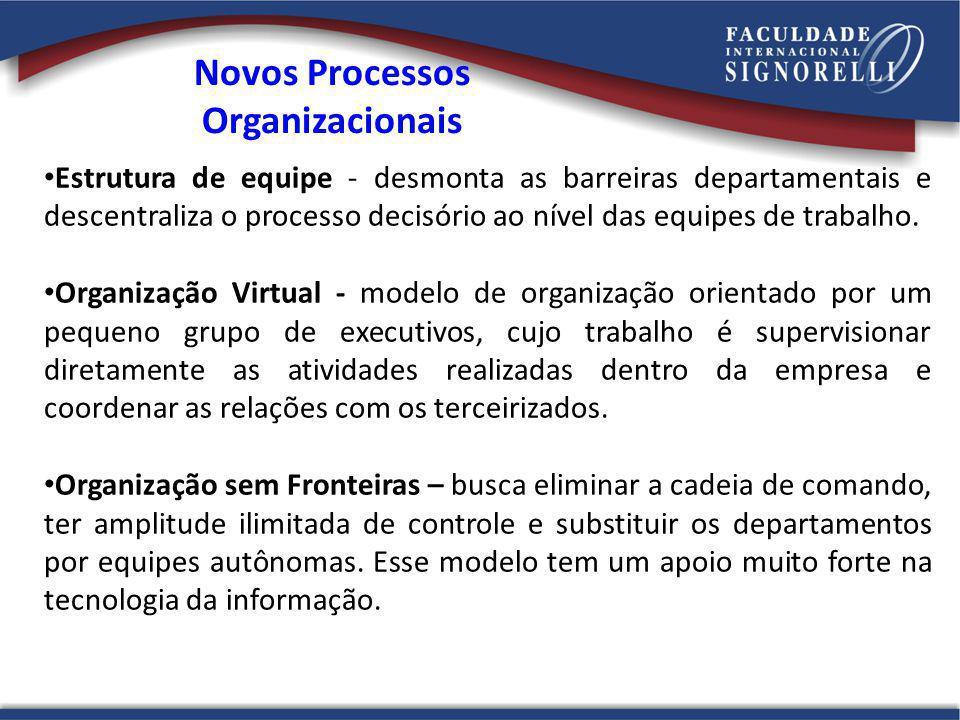Novos Processos Organizacionais Estrutura de equipe - desmonta as barreiras departamentais e descentraliza o processo decisório ao nível das equipes de trabalho.