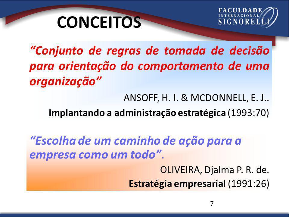 7 CONCEITOS Conjunto de regras de tomada de decisão para orientação do comportamento de uma organização ANSOFF, H.