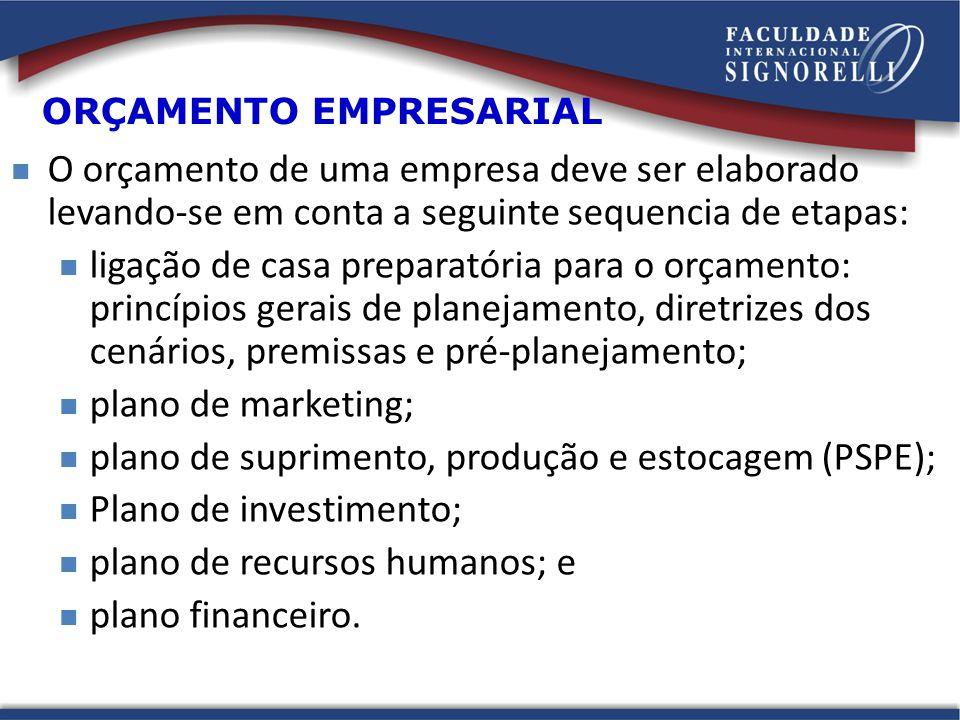 ORÇAMENTO EMPRESARIAL O orçamento de uma empresa deve ser elaborado levando-se em conta a seguinte sequencia de etapas: ligação de casa preparatória para o orçamento: princípios gerais de planejamento, diretrizes dos cenários, premissas e pré-planejamento; plano de marketing; plano de suprimento, produção e estocagem (PSPE); Plano de investimento; plano de recursos humanos; e plano financeiro.
