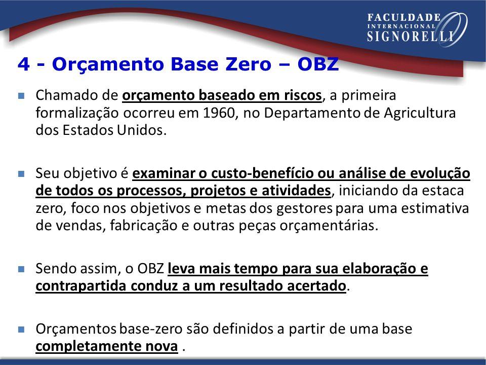 Chamado de orçamento baseado em riscos, a primeira formalização ocorreu em 1960, no Departamento de Agricultura dos Estados Unidos.