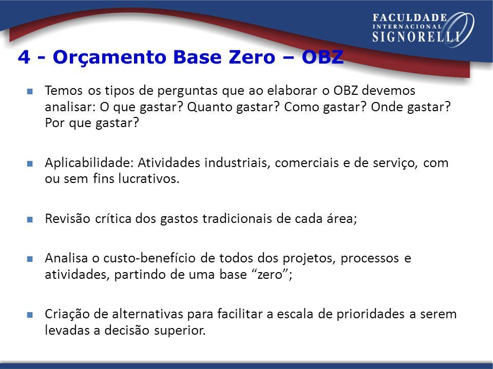 Temos os tipos de perguntas que ao elaborar o OBZ devemos analisar: O que gastar.