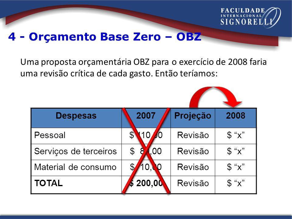 Uma proposta orçamentária OBZ para o exercício de 2008 faria uma revisão crítica de cada gasto.