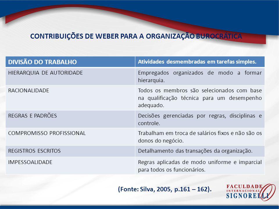CONTRIBUIÇÕES DE WEBER PARA A ORGANIZAÇÃO BUROCRÁTICA DIVISÃO DO TRABALHO Atividades desmembradas em tarefas simples. HIERARQUIA DE AUTORIDADEEmpregad