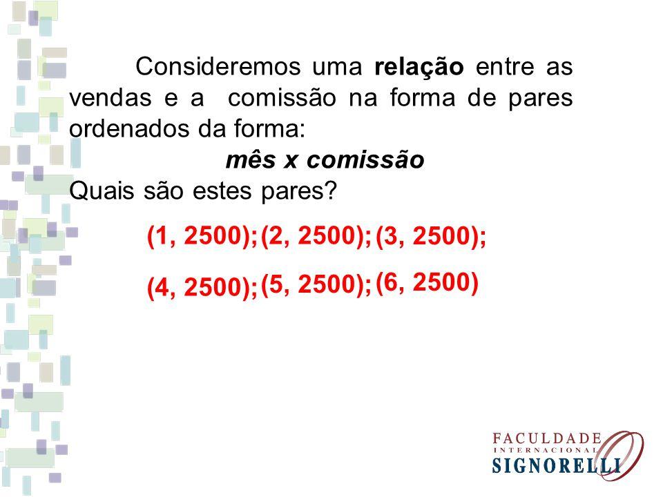 Consideremos uma relação entre as vendas e a comissão na forma de pares ordenados da forma: mês x comissão Quais são estes pares? (1, 2500);(2, 2500);