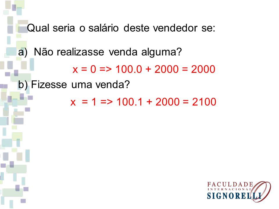 Qual seria o salário deste vendedor se: x = 0 => 100.0 + 2000 = 2000 x = 1 => 100.1 + 2000 = 2100 a)Não realizasse venda alguma? b) Fizesse uma venda?