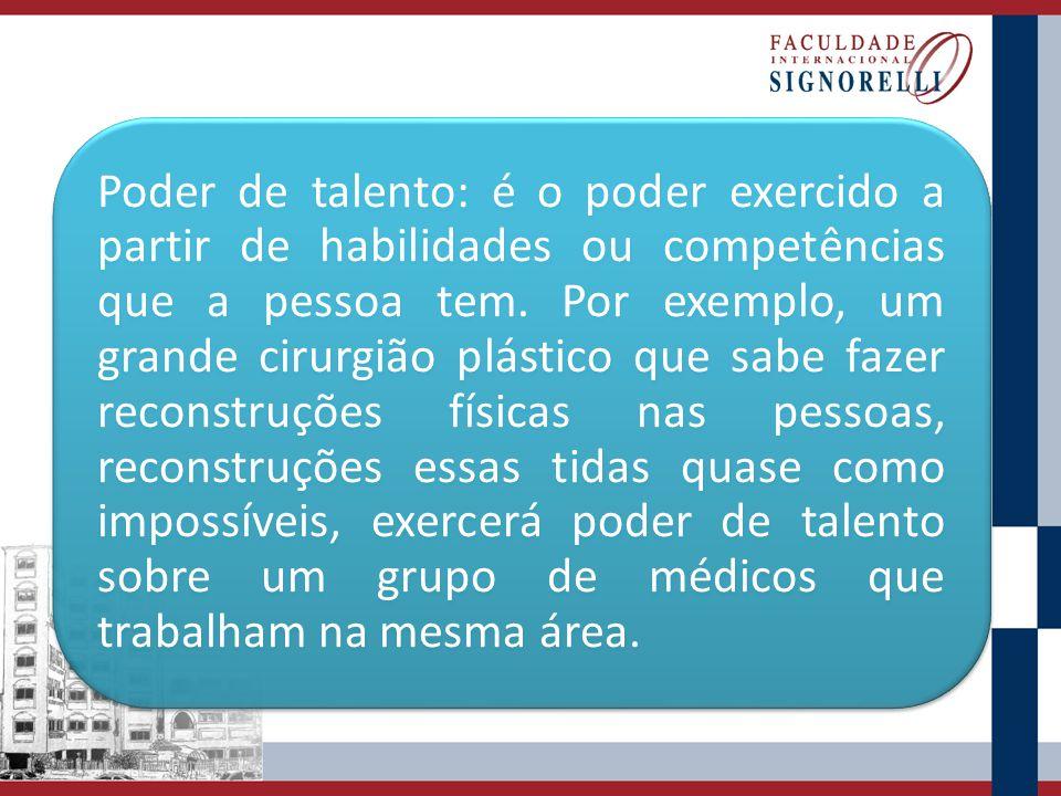 Poder de talento: é o poder exercido a partir de habilidades ou competências que a pessoa tem. Por exemplo, um grande cirurgião plástico que sabe faze