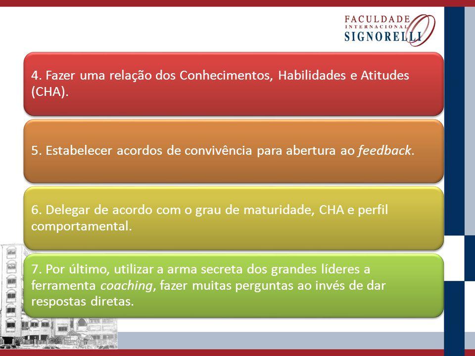 4. Fazer uma relação dos Conhecimentos, Habilidades e Atitudes (CHA). 5. Estabelecer acordos de convivência para abertura ao feedback. 6. Delegar de a