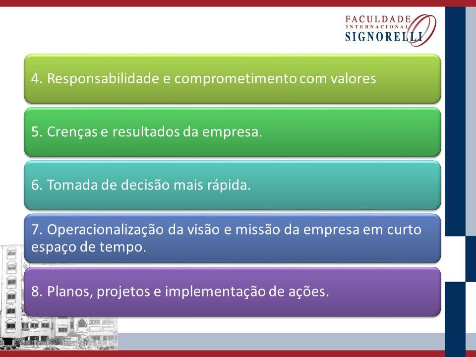 4. Responsabilidade e comprometimento com valores5. Crenças e resultados da empresa.6. Tomada de decisão mais rápida. 7. Operacionalização da visão e