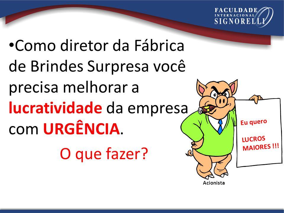 Como diretor da Fábrica de Brindes Surpresa você precisa melhorar a lucratividade da empresa com URGÊNCIA.