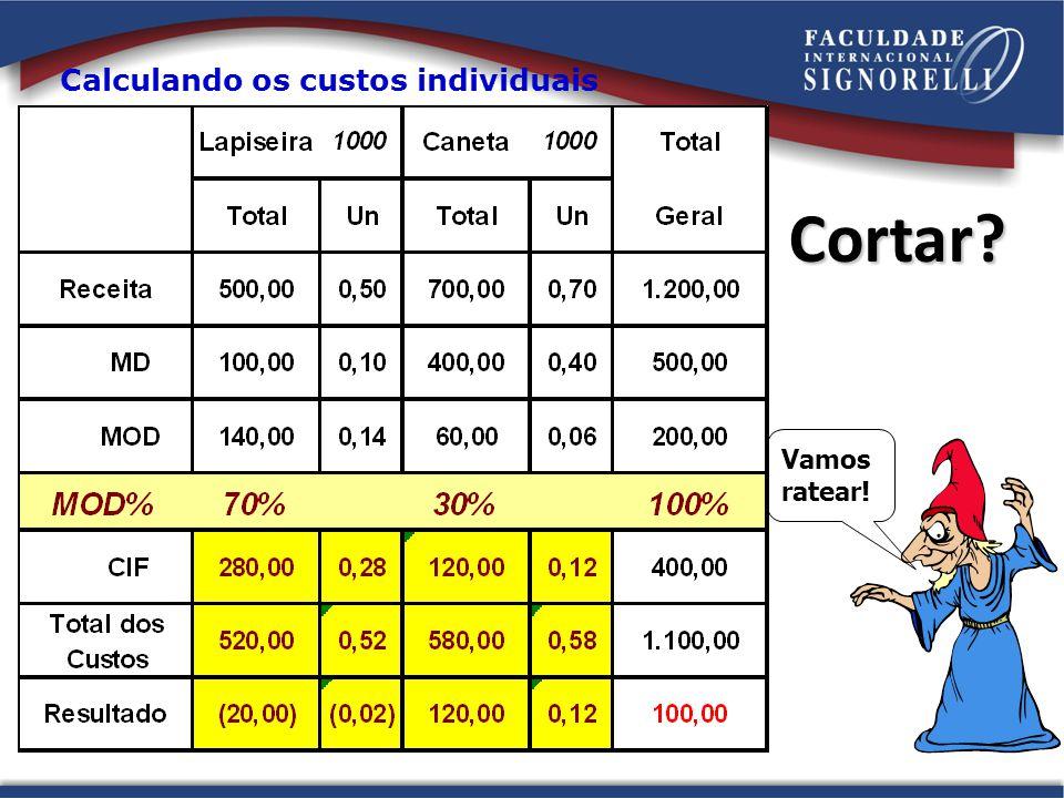 Calculando os custos individuais Cortar? Vamos ratear!