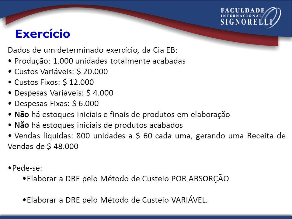 Dados de um determinado exercício, da Cia EB: Produção: 1.000 unidades totalmente acabadas Custos Variáveis: $ 20.000 Custos Fixos: $ 12.000 Despesas