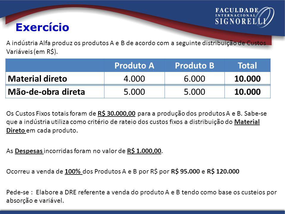 A indústria Alfa produz os produtos A e B de acordo com a seguinte distribuição de Custos Variáveis (em R$).