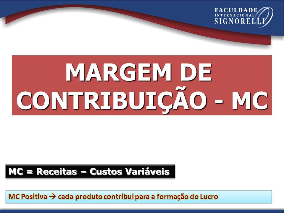 MARGEM DE CONTRIBUIÇÃO - MC MC = Receitas – Custos Variáveis