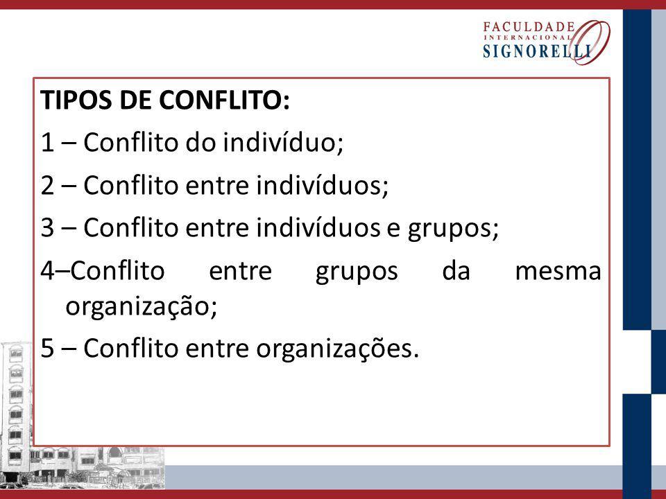 FONTES DE CONFLITO ORGANIZACIONAL: 1 – Recursos divididos; 2 – Diferenças de objetivos; 3 – Interdependência das atividades do trabalho; 4 – Diferenças de valores ou percepções; 5 – Estilos individuais; 6 – Ambigüidades organizacionais.