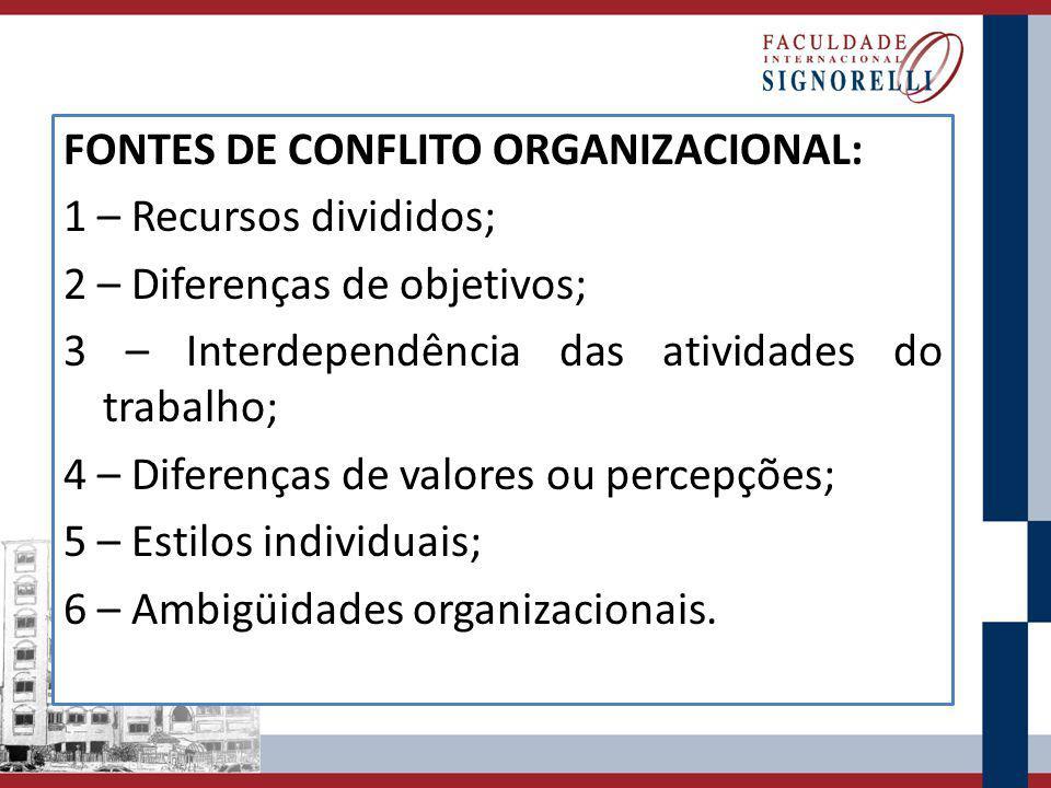 A maneira de abordar um conflito vai depender de vários fatores, entre os quais se incluem: natureza do conflito, razões subjacentes, grau de extensão, intensidade ou importância quanto a conseqüências, contexto grupal e organizacional, motivação dos oponentes.