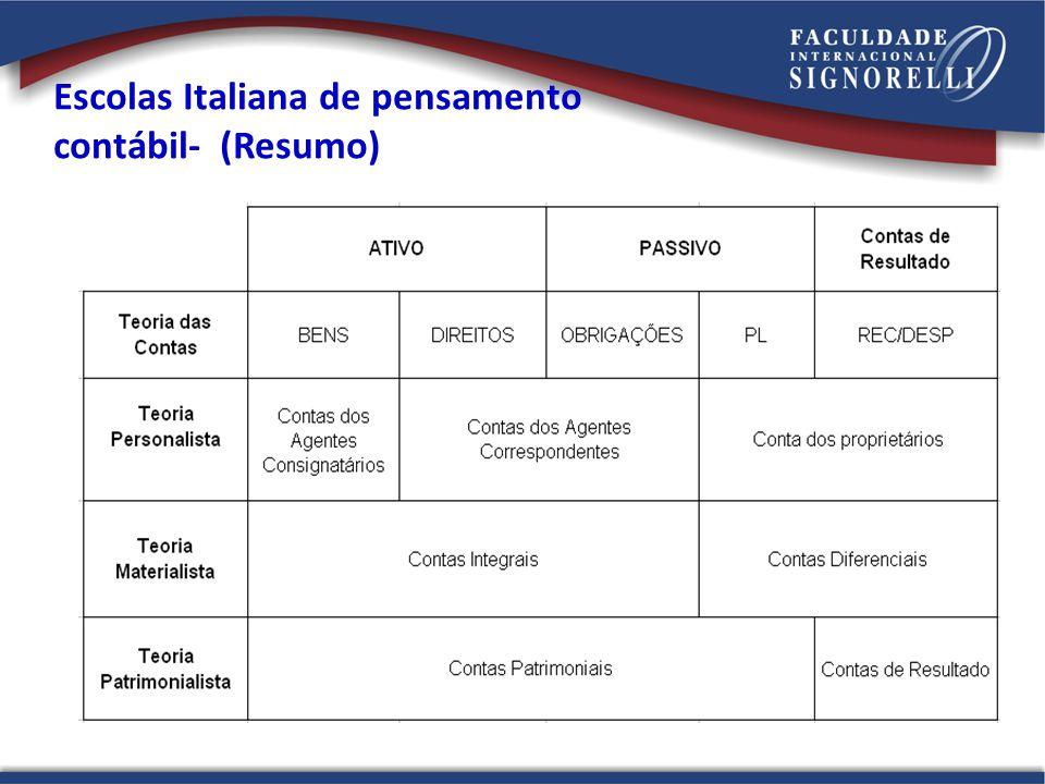 Escolas Italiana de pensamento contábil- (Resumo)