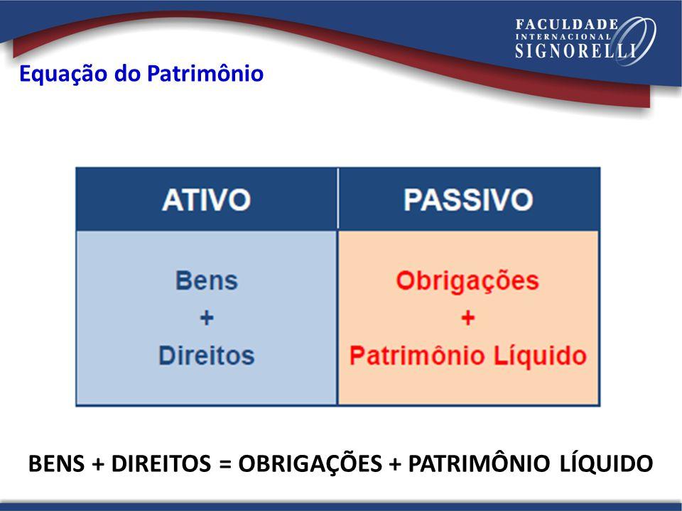Equação do Patrimônio BENS + DIREITOS = OBRIGAÇÕES + PATRIMÔNIO LÍQUIDO