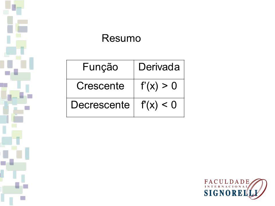 FunçãoDerivada Crescentef(x) > 0 Decrescentef'(x) < 0 Resumo