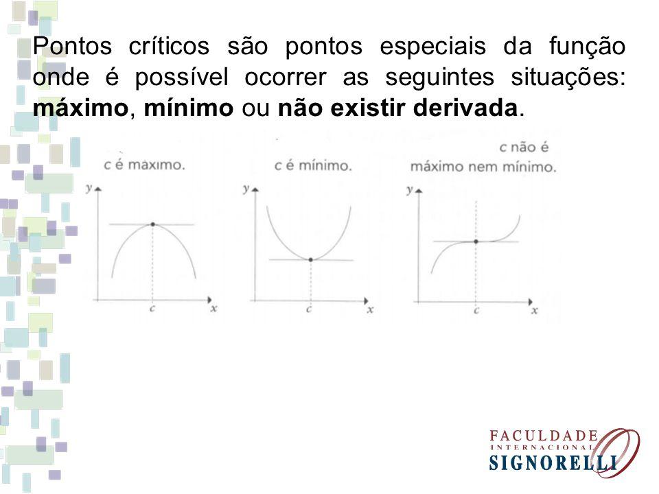 Pontos críticos são pontos especiais da função onde é possível ocorrer as seguintes situações: máximo, mínimo ou não existir derivada.