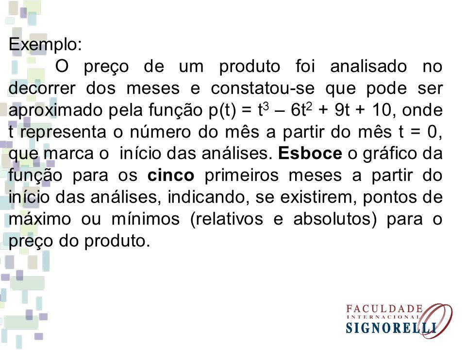 Exemplo: O preço de um produto foi analisado no decorrer dos meses e constatou-se que pode ser aproximado pela função p(t) = t 3 – 6t 2 + 9t + 10, ond