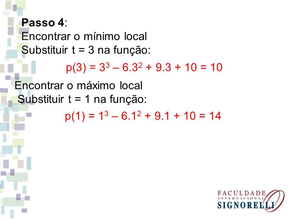 Passo 4: Encontrar o mínimo local Substituir t = 3 na função: p(3) = 3 3 – 6.3 2 + 9.3 + 10 = 10 Encontrar o máximo local Substituir t = 1 na função: