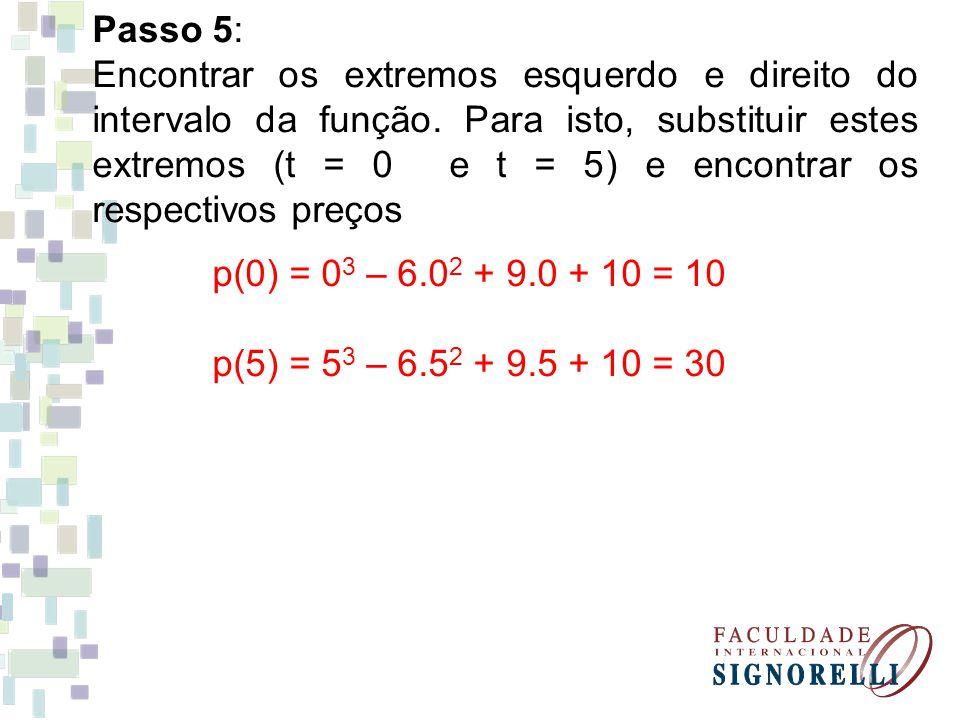 Passo 5: Encontrar os extremos esquerdo e direito do intervalo da função. Para isto, substituir estes extremos (t = 0 e t = 5) e encontrar os respecti