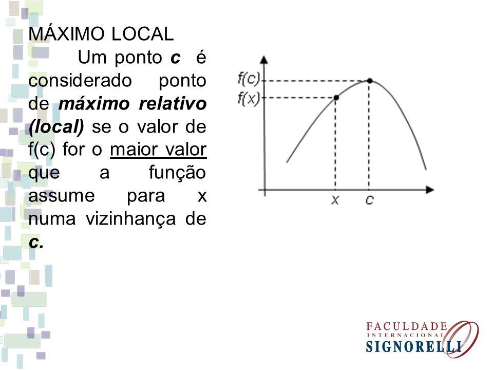 MÁXIMO LOCAL Um ponto c é considerado ponto de máximo relativo (local) se o valor de f(c) for o maior valor que a função assume para x numa vizinhança