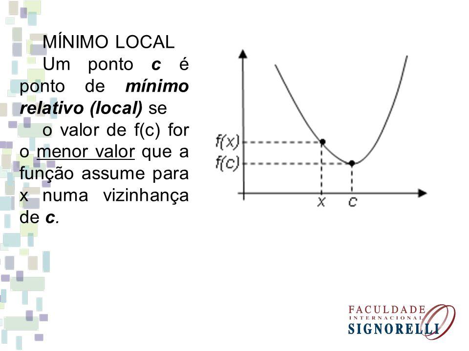 Teste da derivada primeira Permite classificar se um ponto crítico é ou não ponto de máximo/mínimo relativo Calculando o valor da derivada primeira para pontos à esquerda e à direita dos pontos críticos, verificamos se a função é crescente ou decrescente, concluindo se o ponto crítico é ou não máximo/mínimo relativo